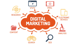 6 Ways You Can Expand Your Digital Marketing Startup